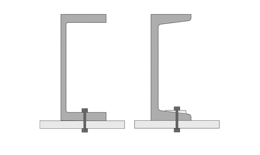 Upe-Upn