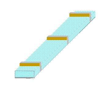 pluriball-Laser